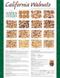 walnut_color_and_sizes